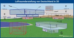 Neue Luftraumstruktur ab dem 05.12.2014 in 3D
