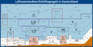 Neue Luftraumstruktur ab 05.12.2014